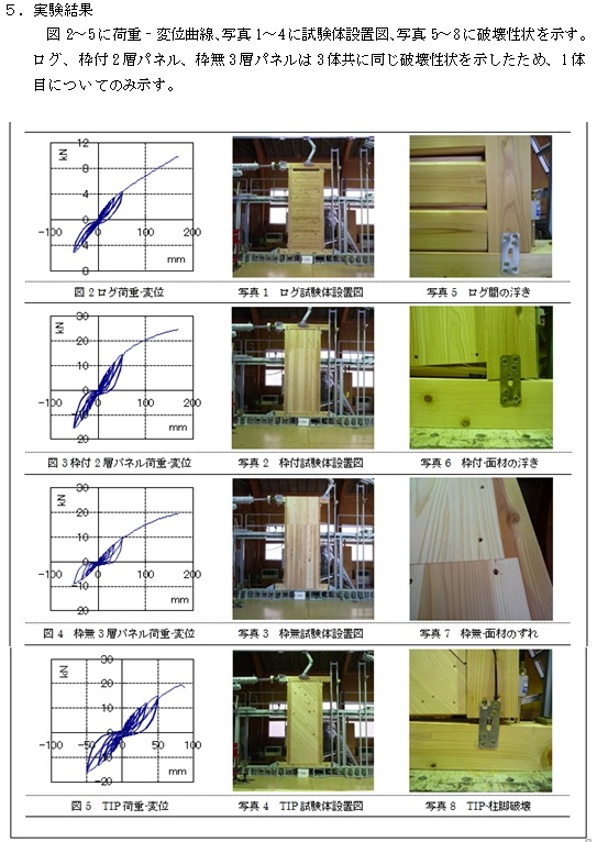 国産材無垢材多用住宅の活用・普及事業3